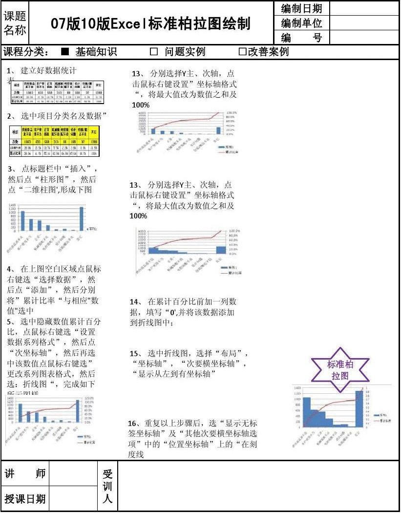 07版Excel教材柏拉图绘制标准钢笔cdr方法绘制图片