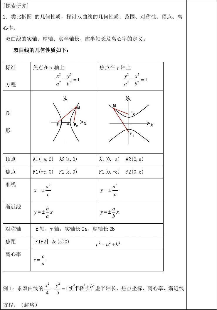 双曲线的几何性质