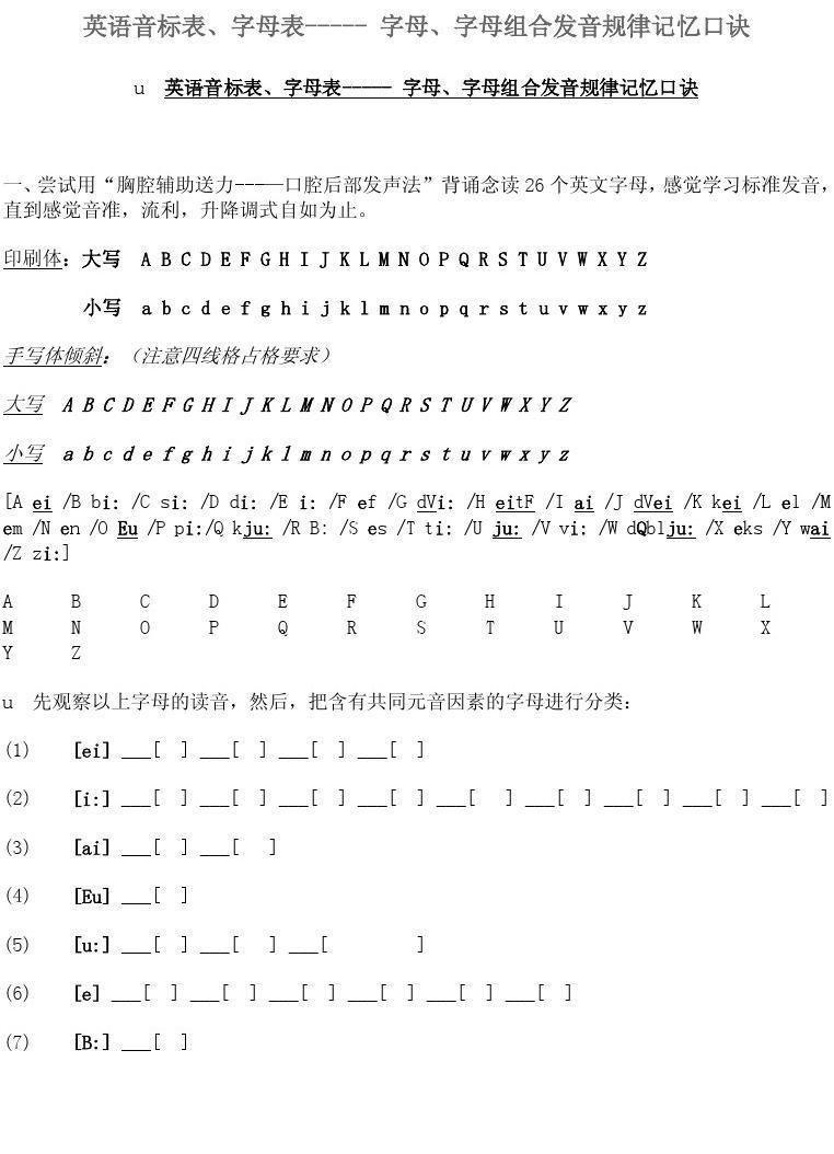 英语音标表,字母表----- 字母,字母组合发音规律记忆口诀图片