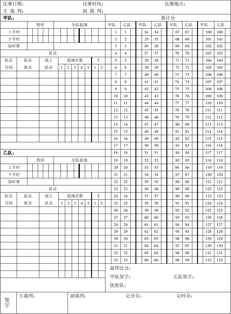 小学计算机课程_篮球比赛计分表_word文档在线阅读与下载_文档网