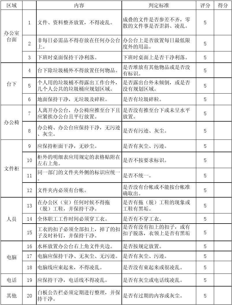 办公室6S活动检查标准表