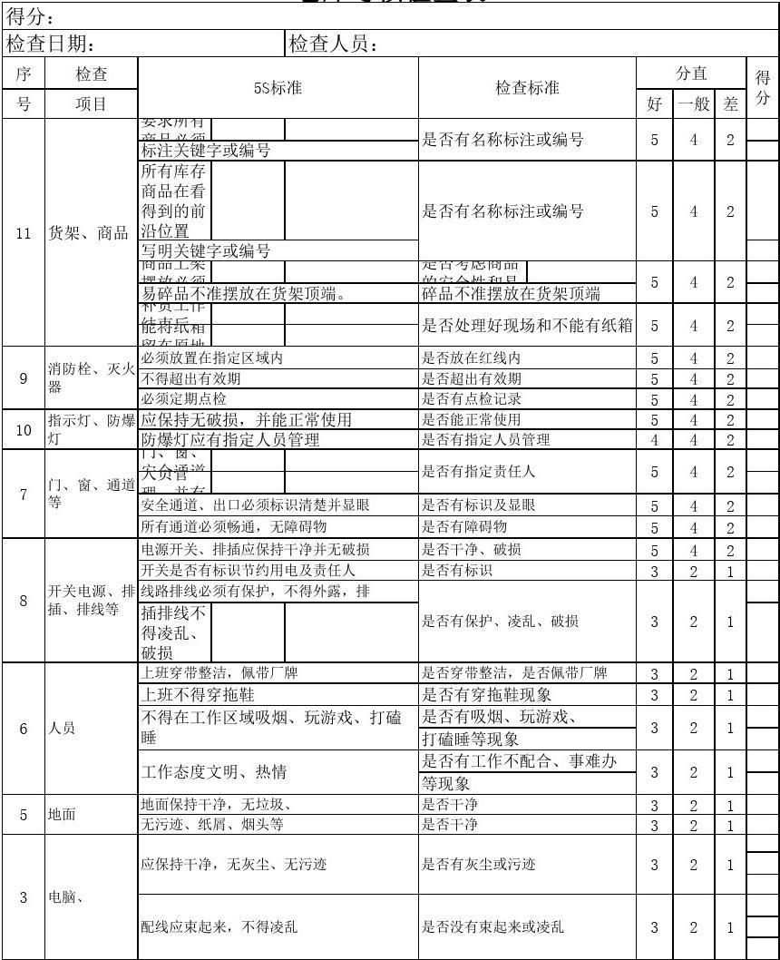 仓库5S检查表