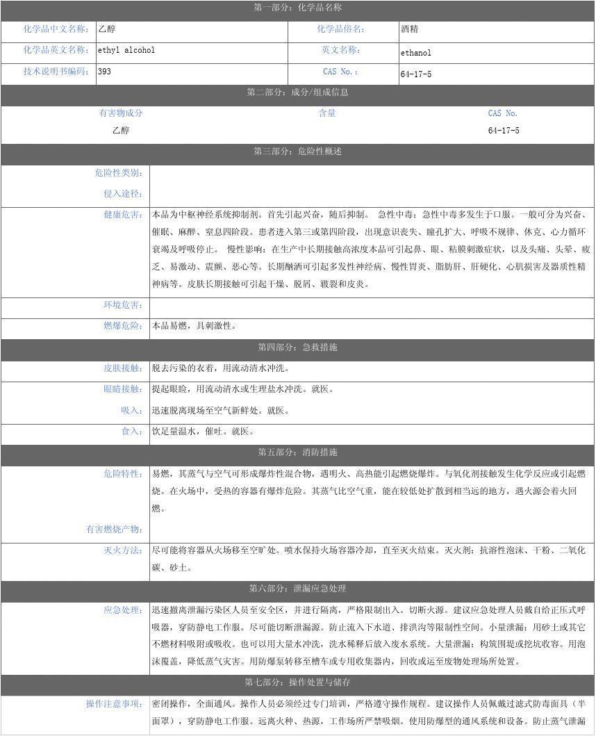 乙醇安全技术说明书,乙醇MSDS