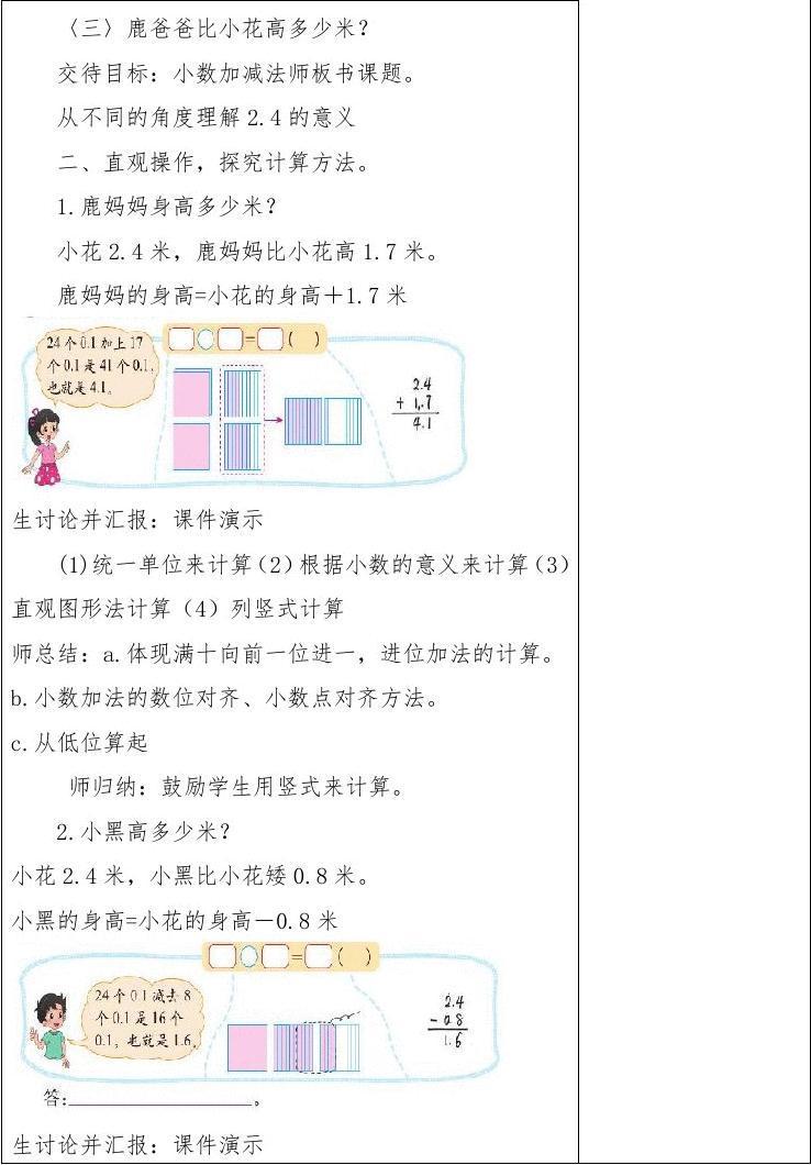(2 ) 根据小数的意义来计算 (3) 直观图形法计算(4)列竖式计算 师总结图片