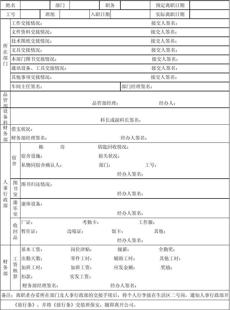 员工离职申请表及交接手续表单图片
