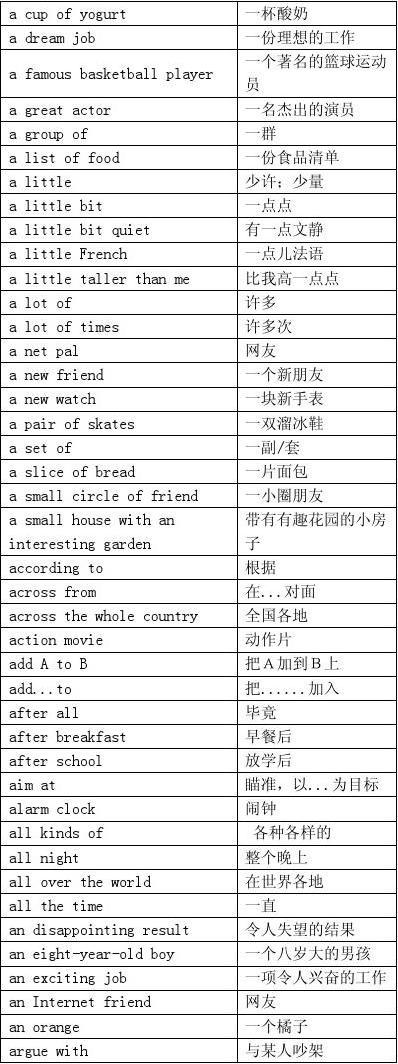【无敌版】【精品】新目标初中英语短语大全