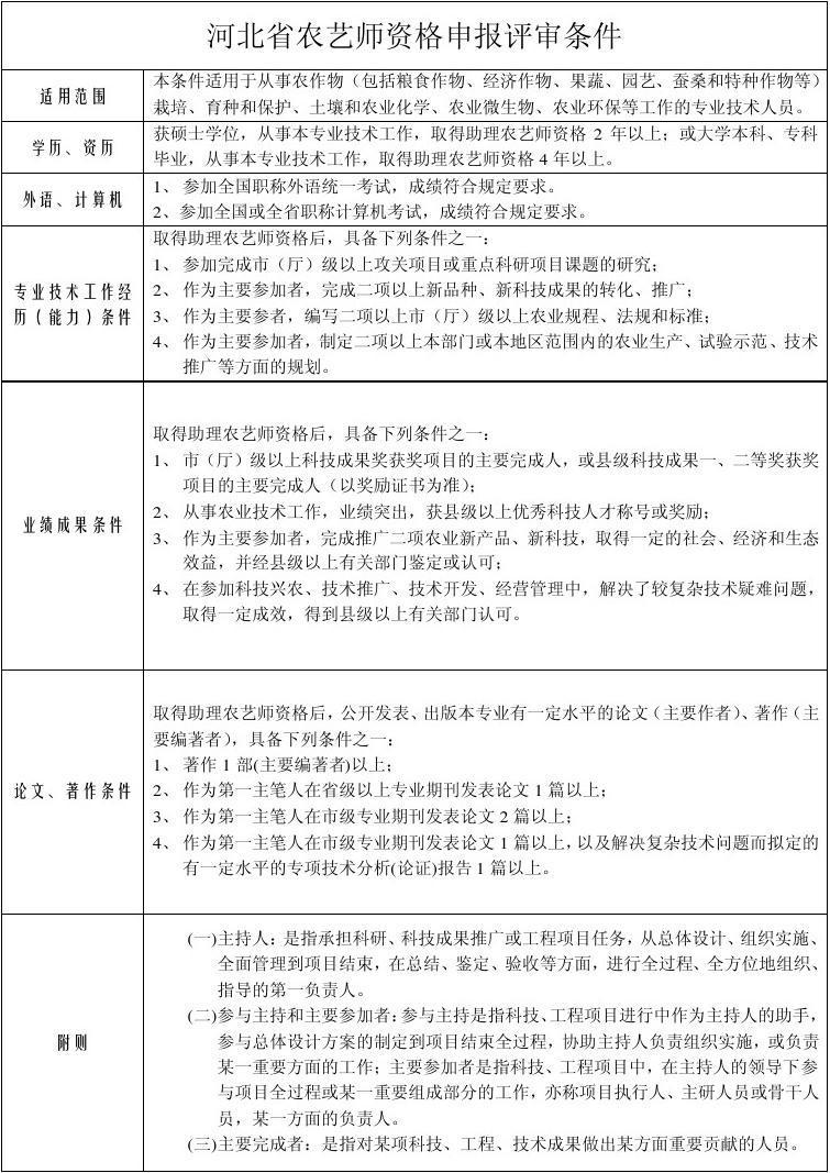 73河北省农艺师资格申报评审条件