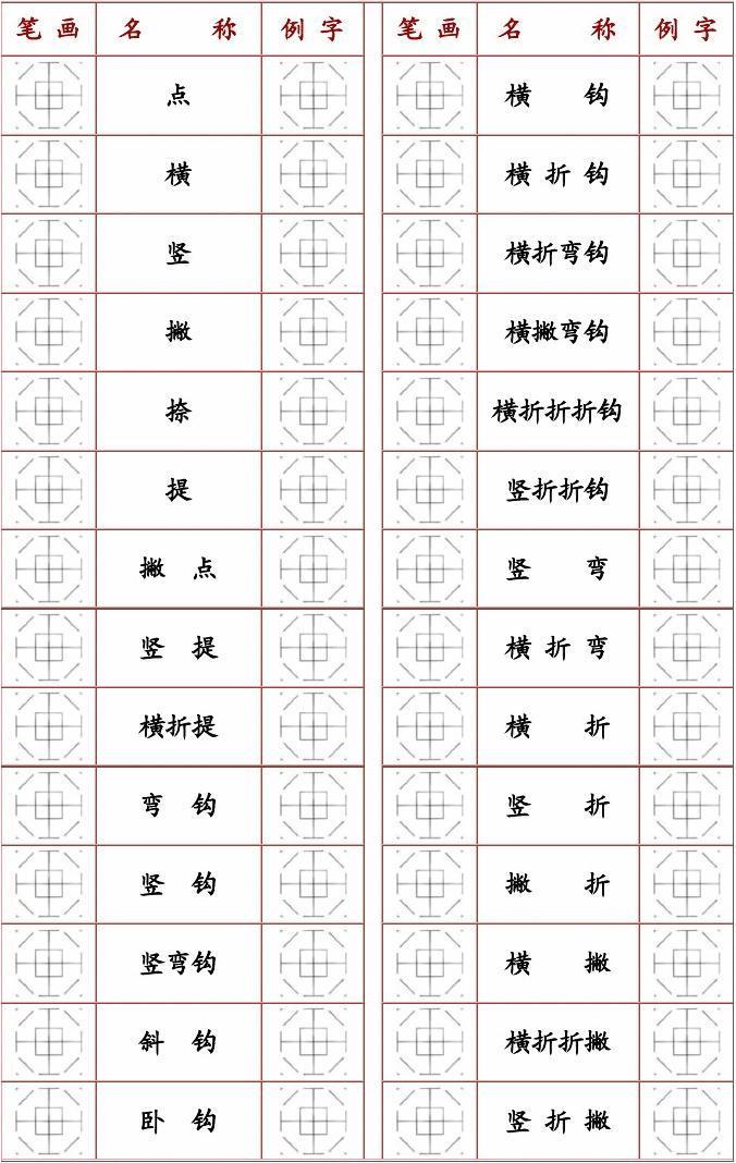 汉字笔画名称及书写规则图片