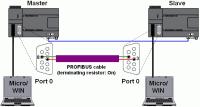 如何用 S7-200 实现 Modbus 通信