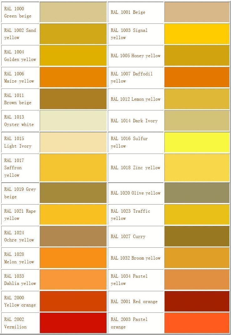 Grey And Orange >> RAL国际色卡色号颜色对照表_word文档在线阅读与下载_无忧文档