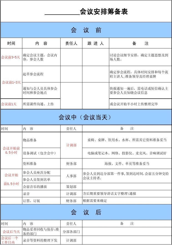 会议筹备流程_会议筹备流程表
