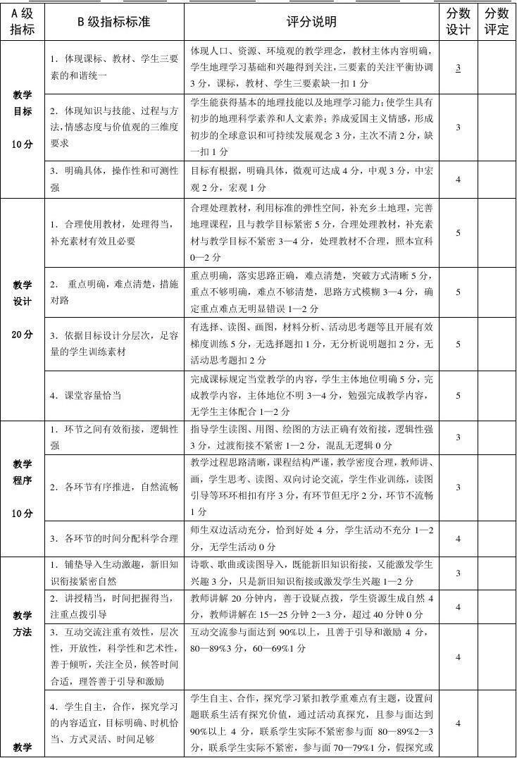 标准地理高效初中v标准课堂(试行)初中生校裙图片