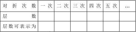 2.9有理数的乘方1学案