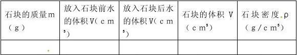 湖南省茶陵县世纪星实验学校九年级物理全册 测量物质的密度学案