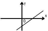10-11学年度《杰出教育》初二(上)培优专题(3)ywx---一次函数(马尾)