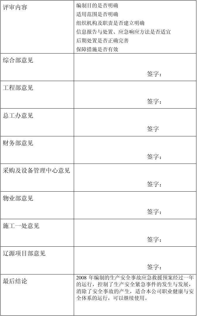 2008年应急救援预案评审表