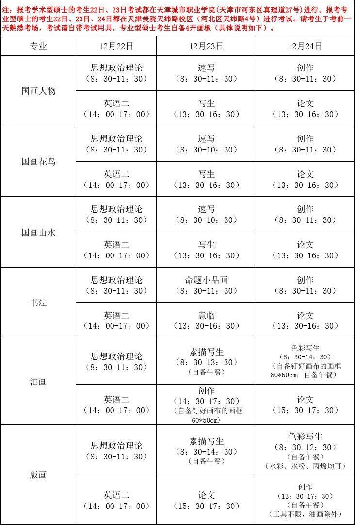 天津美术学院2019年专业型硕士初试专业考试时间安排及要求