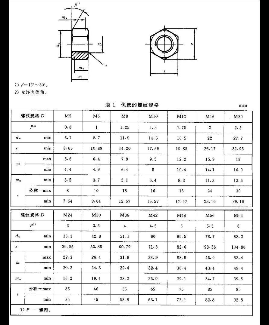 国标螺母尺寸规格表