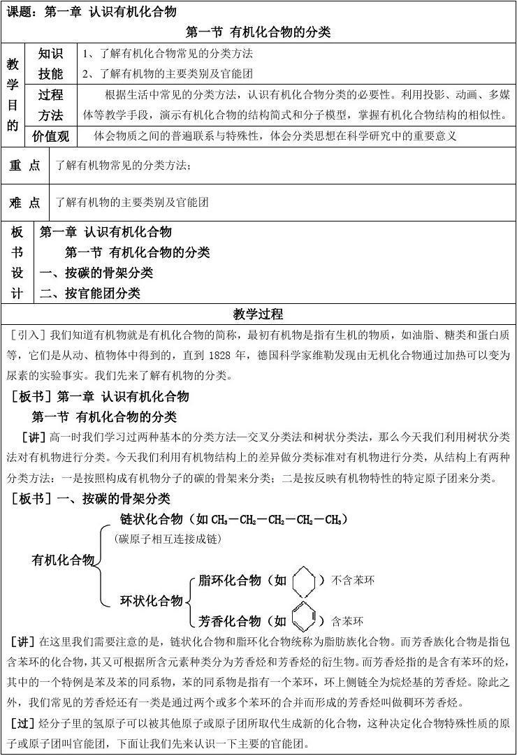 高中化学选修5教案高中(人教版)_word美术v教案全集文档手工图片