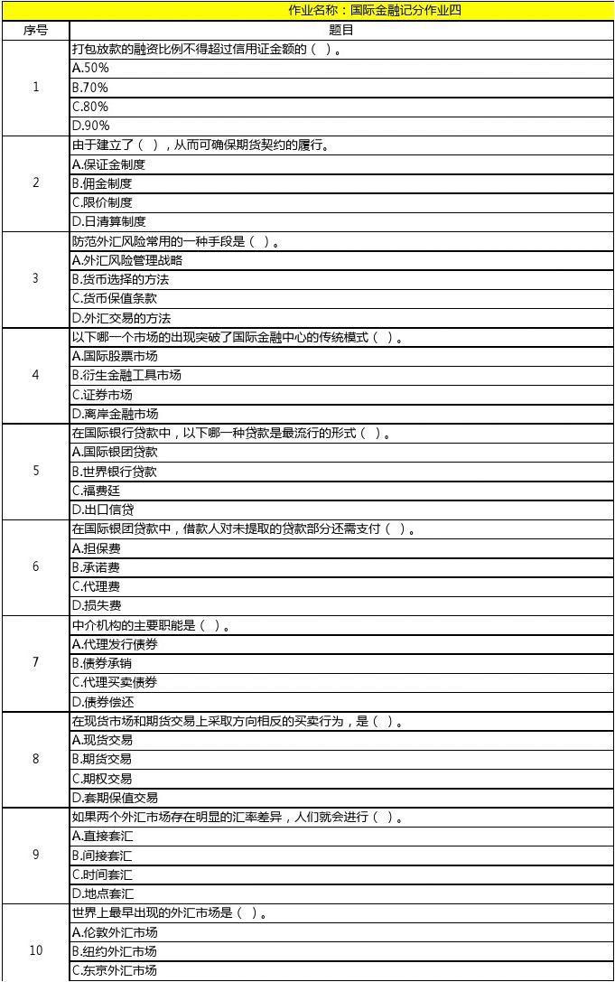 電大國際金融網上記分作業1-4答案 完全版非常齊
