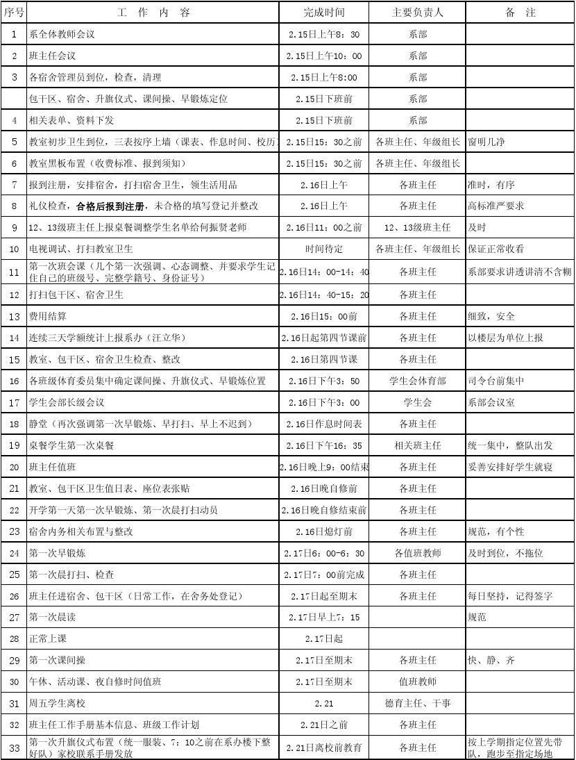 中职德育处工作计划_计算机工程系开学德育工作时间节点安排表