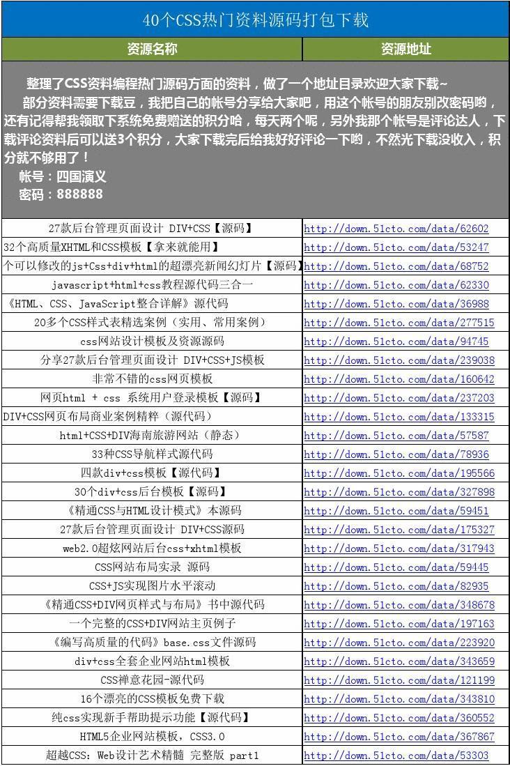 http://www.51wendang.com/pic/db2aeae46b7edd84b32d800a/8-810-jpg_6-1080-0-0-1080.jpg_mianfeiwendang.com/data/68752