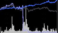 """订单超预期增长, """"量""""与""""质""""料继续提升"""