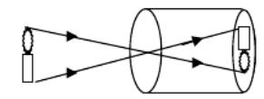 初二物理 第四章 光现象讲义