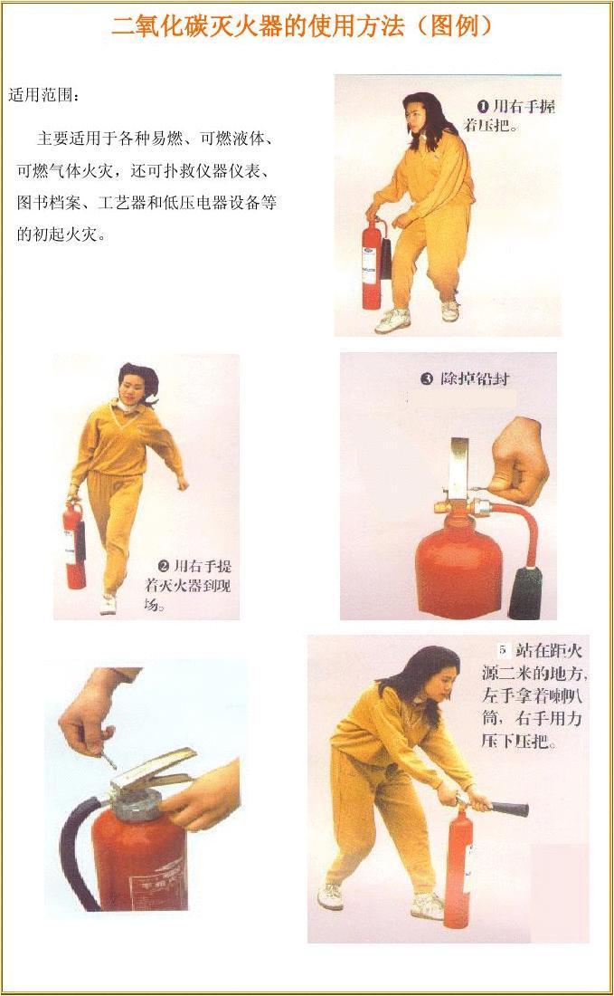 灭火器教程之二氧化碳灭火器(图例)