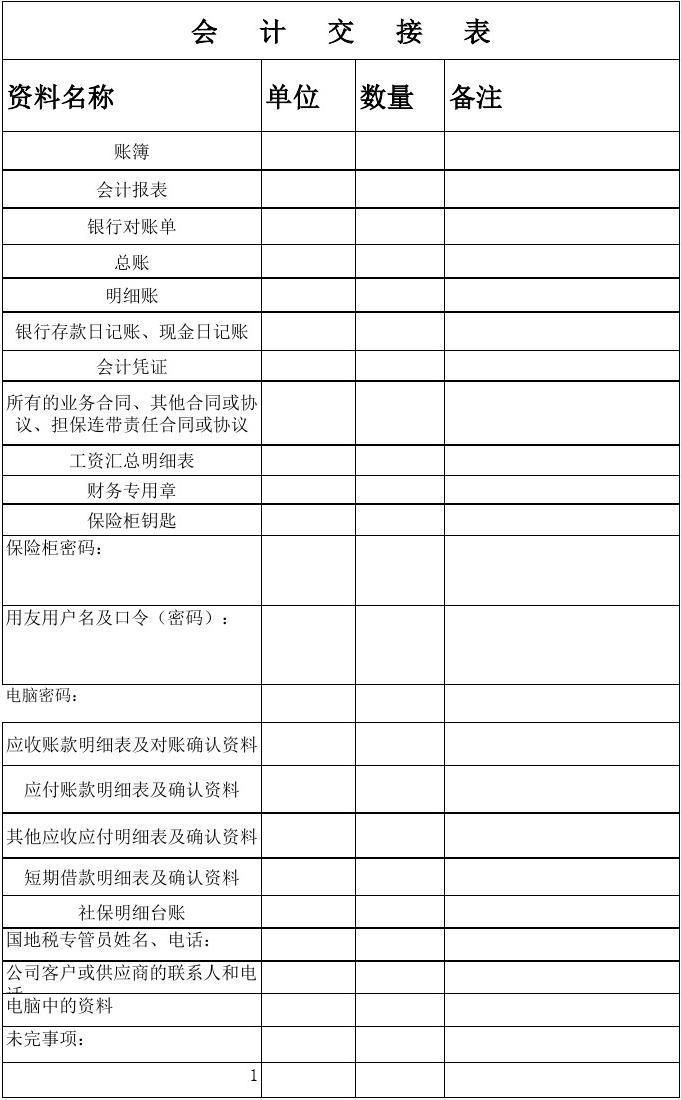 应付账款明细表_会计移交表_word文档免费下载_文档大全