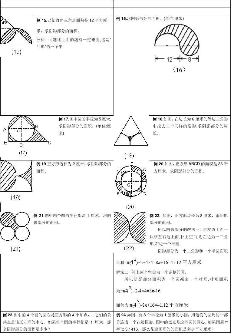 小学六年级求阴影部分面积试题和答案