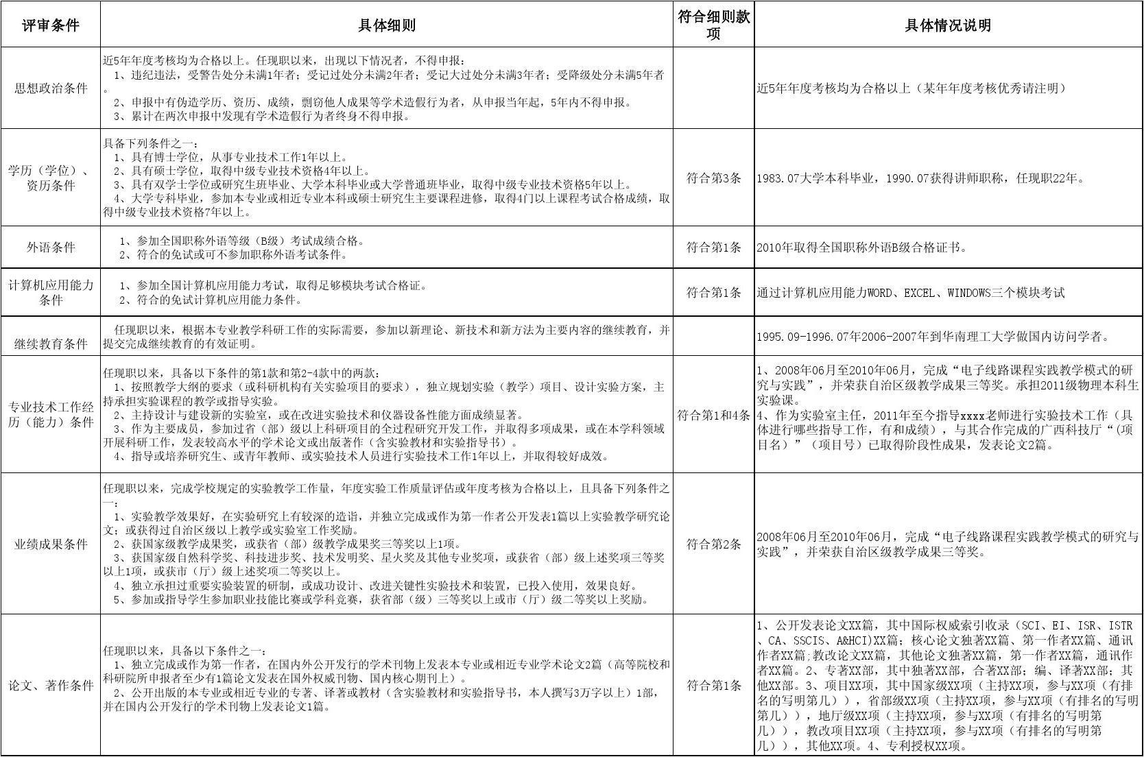 广西民族大学 高级实验师一览表