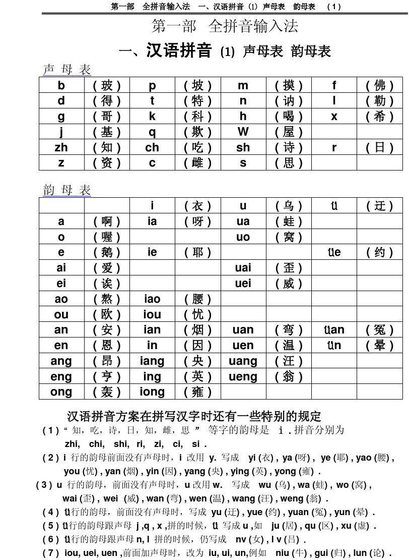 声母表和韵母表[1]1