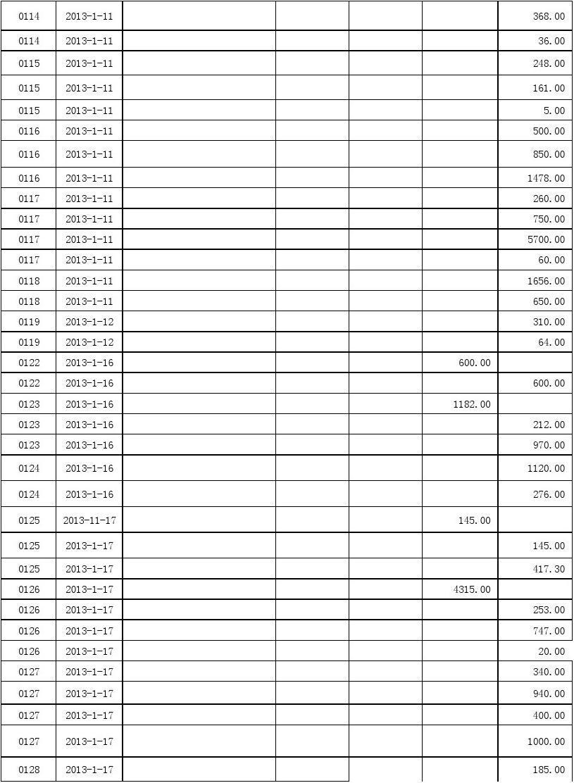 出纳日记账表格