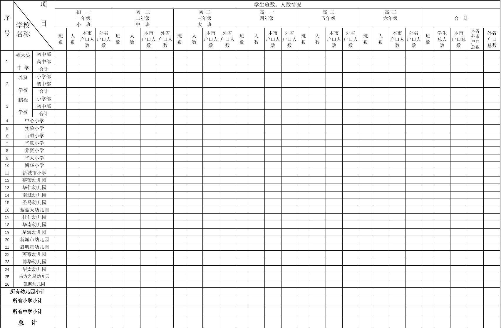 中小学生视力表_1、中、小学、幼儿园学生基本情况统计表_文档下载