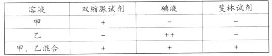 2012年广东高考试卷(理科综合)