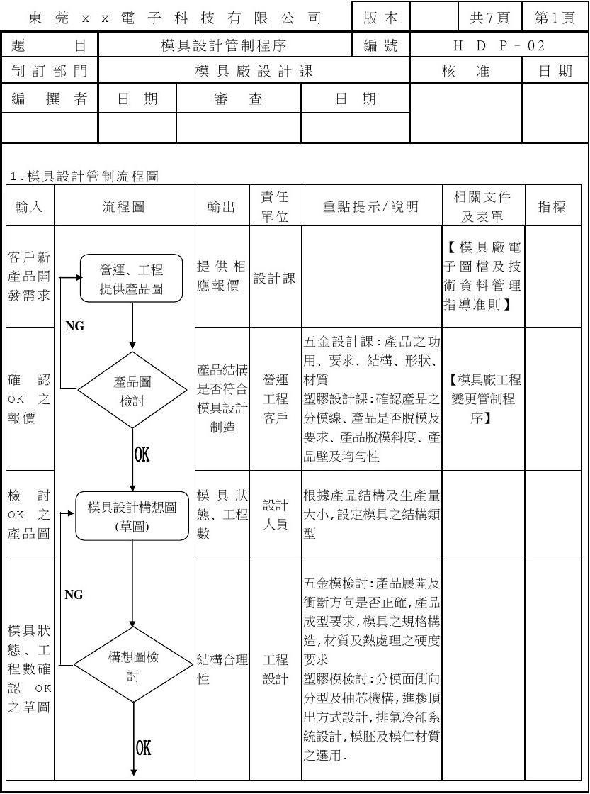 模具设计管制程序黄晶晶字体设计图片