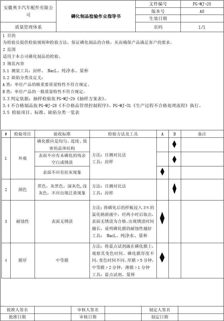 磷化制品检验作业指导书
