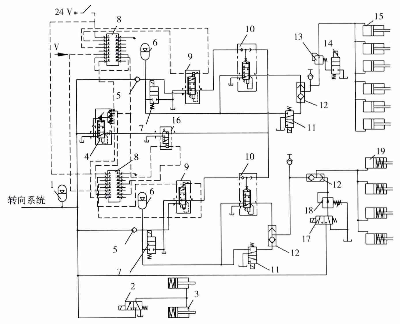 装载制动电磁阀18.减压阀自卸车液压制动系统原理图图片