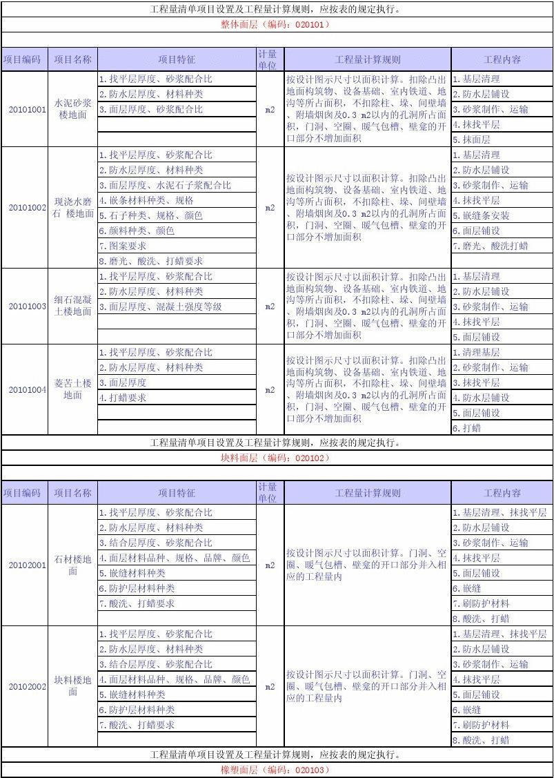2013清单工程量计算规则