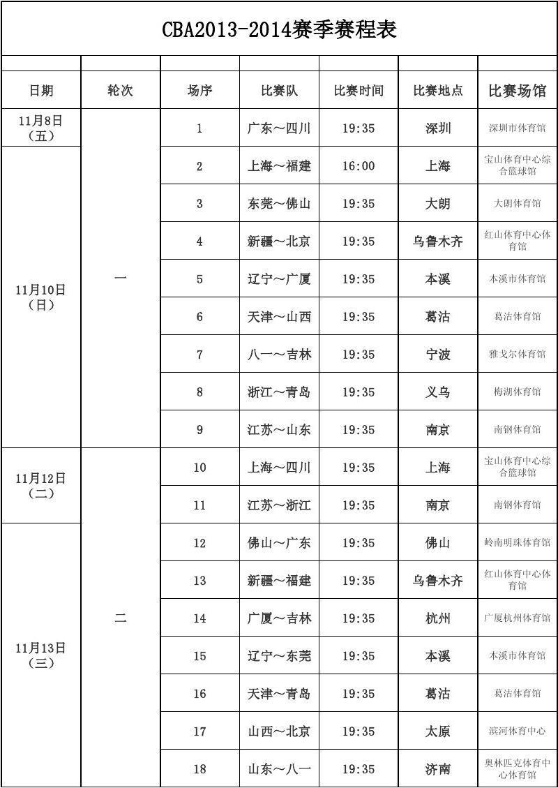 CBA2013-2014赛季赛程表