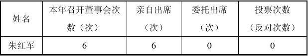 三花股份:独立董事2010年度述职报告(朱红军)  2011-04-12