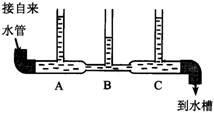 初三物理之大气压强与流体压强