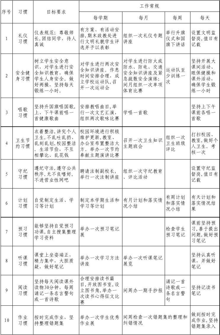 安陆市高中生习惯养成教育常规(试行) - 安陆教育信息网