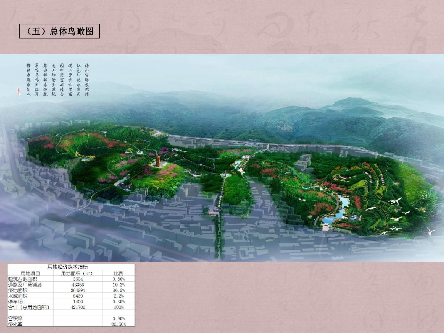 某公园方案构思景观设计全套汇报方案(上)ppt图片