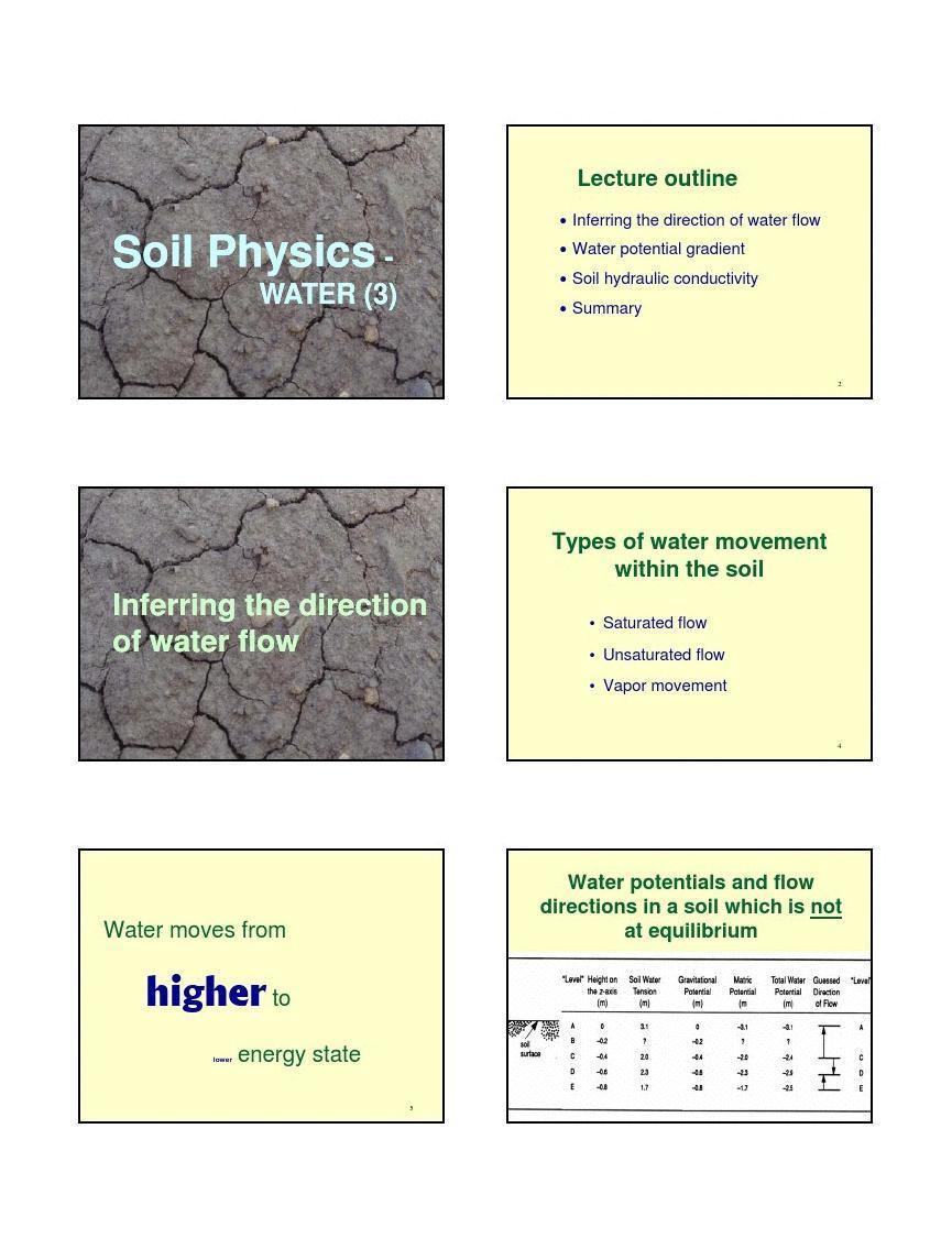 土壤学外国课件-lec 9