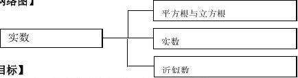 (最新苏科版八年级数学上册)第4章《实数》综合复习导学案及同步练习