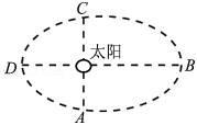 四川省成都市2019年高一物理下学期期末试卷(含解析)