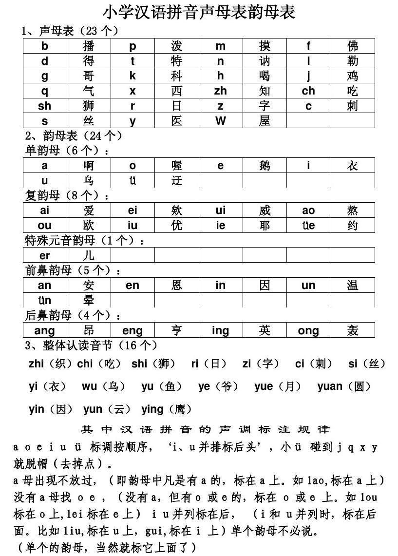 7月26小学汉语拼音声母表韵母表+26个字母书写笔顺 2