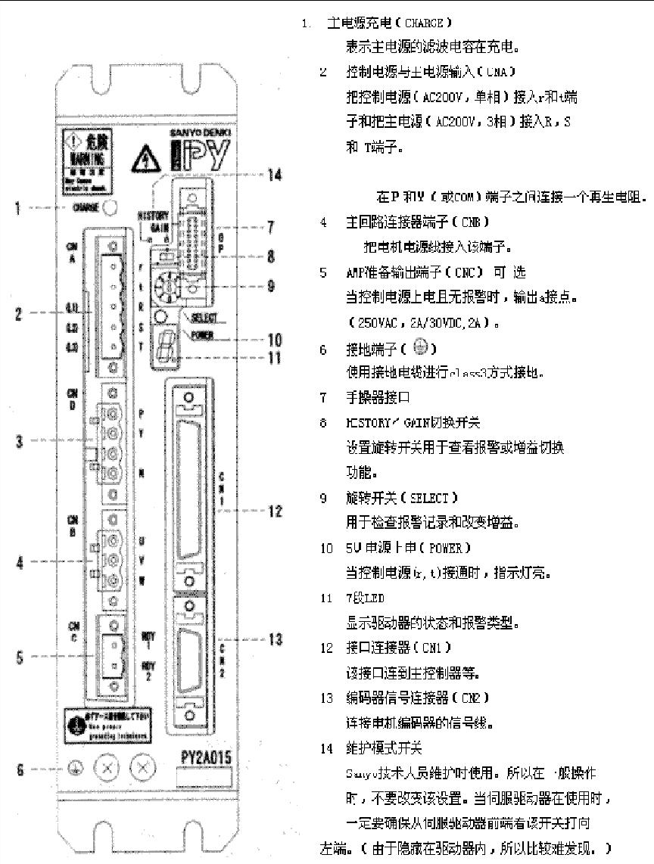 5omz5byA5pel5pysMTjlsoHnvo7lpbM=_smtbar_sanyo_denki_py伺服驱动器基本规格及接线图